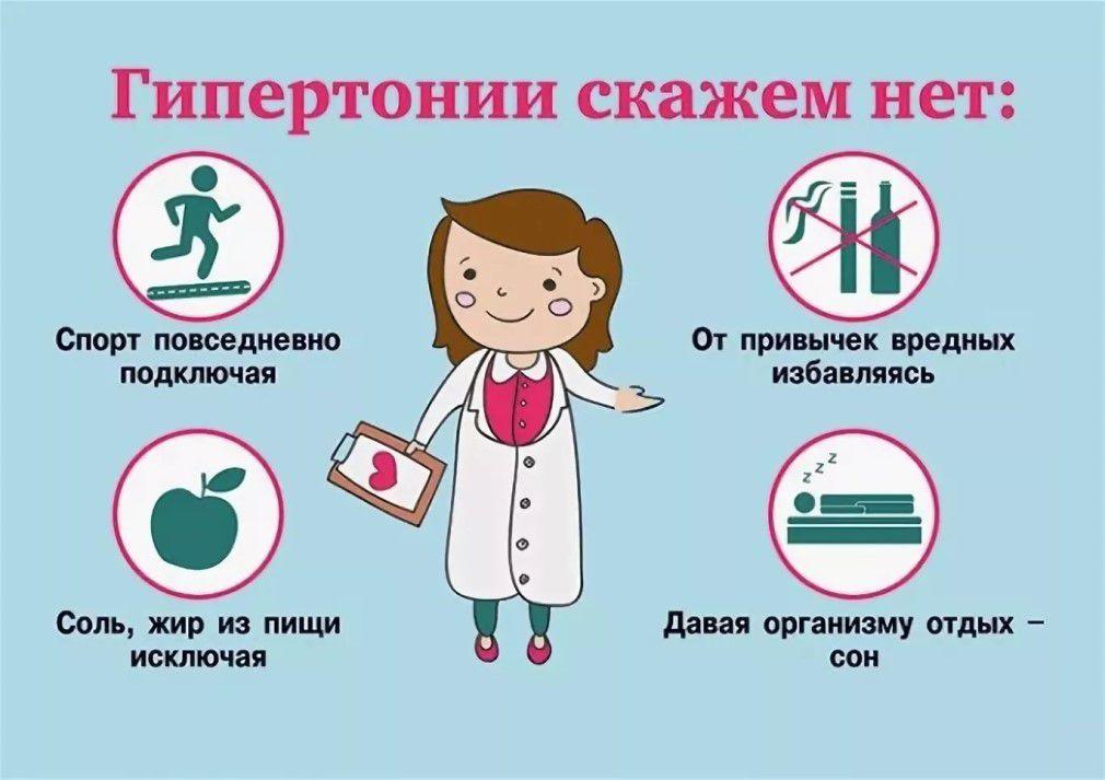 Общие правила лечения гипертонии