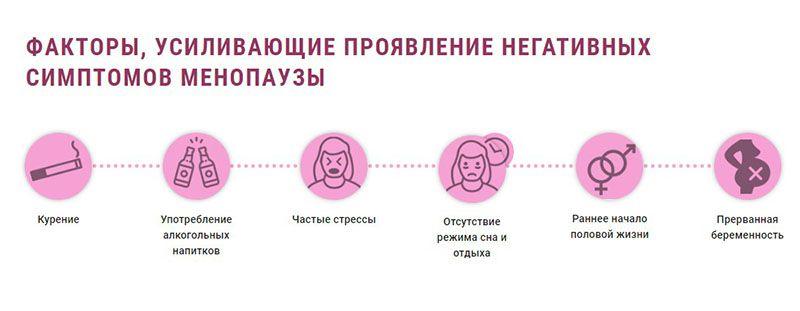 Факторы, усиливающие проявления менопаузы