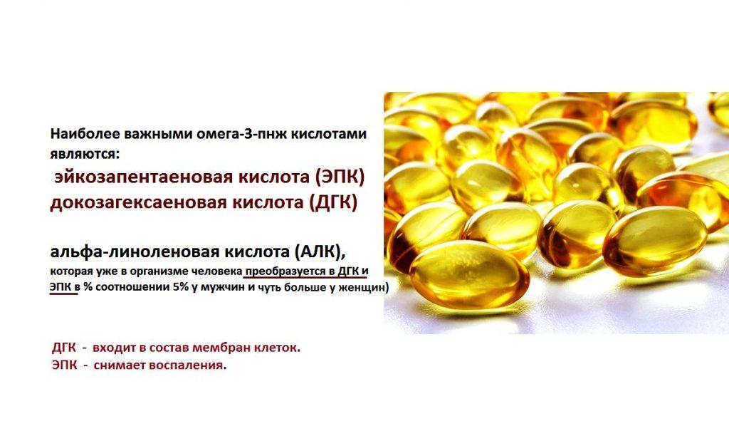 Омега-3 полиненасыщенные жирные кислоты