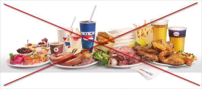 Запрет употребления алкоголя и жирной еды