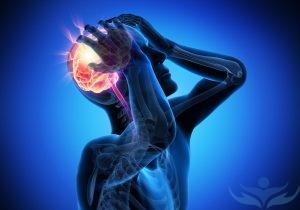 Схематическое изображение головной боли